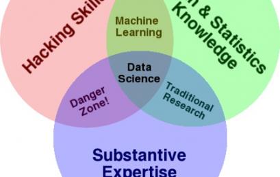 Data Science dalam Dunia Bisnis