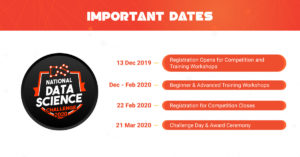 National Data Science Challenge (NDSC) 2020