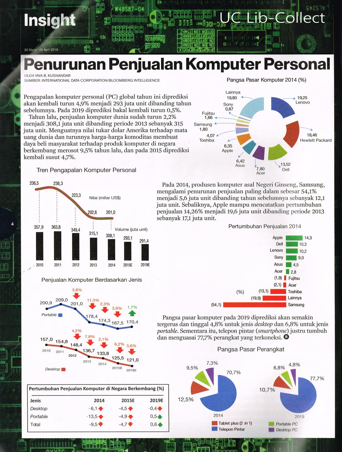 Penurunan-Penjualan-Komputer-Personal.Bloomberg-Businessweek-eds-30Mar-05Apr.2015.pg-4