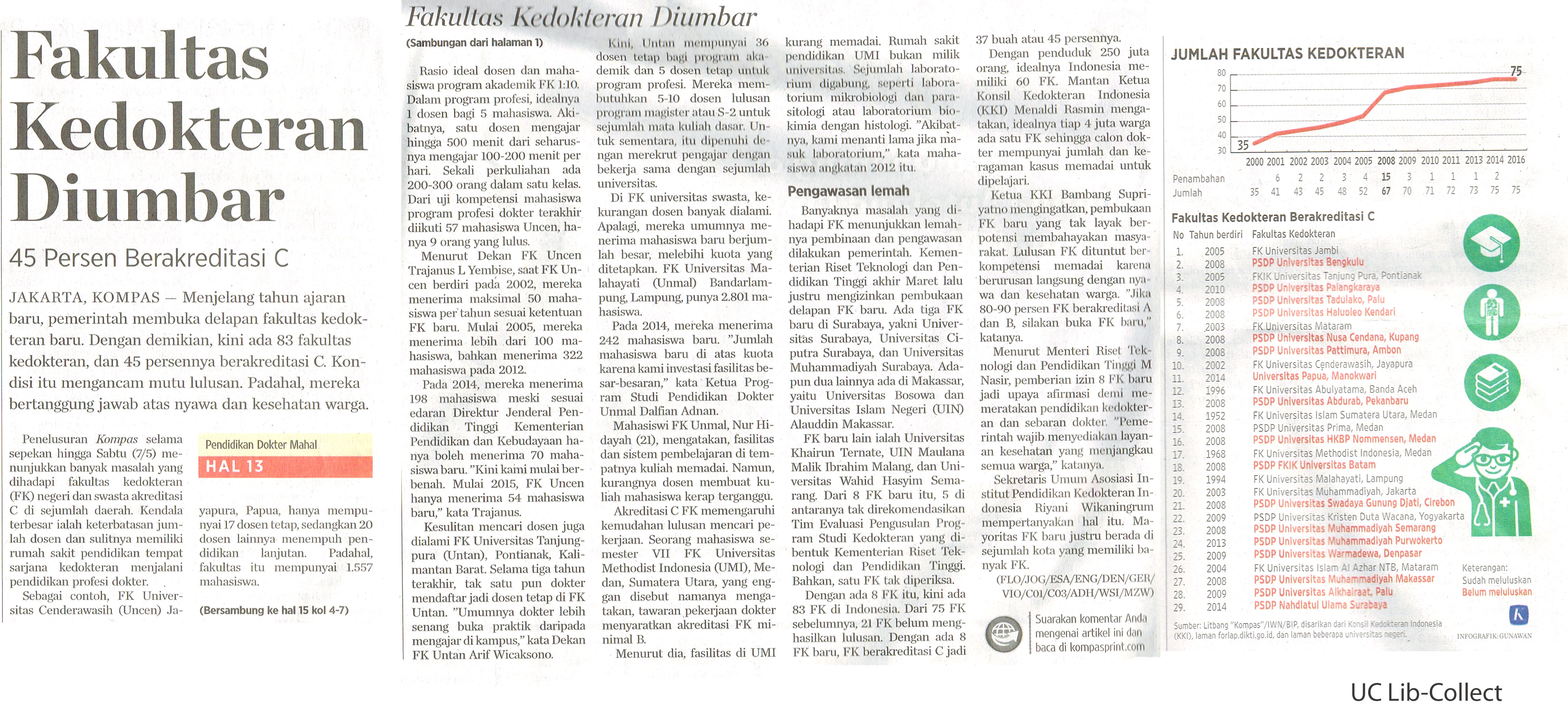 Fakultas Kedokteran Diumbar. Kompas. 9 Mei 2016.Hal.1,15