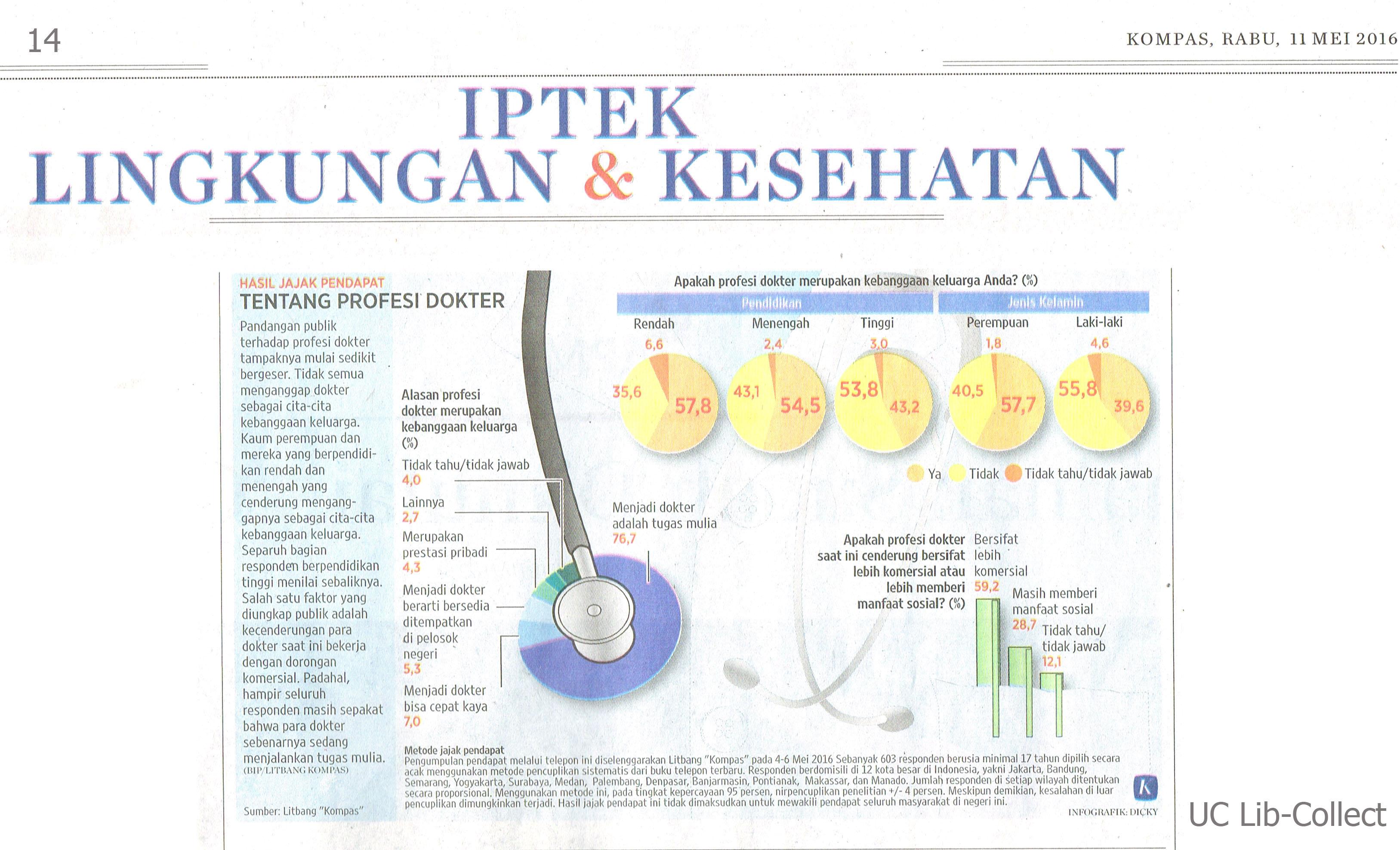 Hasil Jajak Pendapat Tentang Profesi Dokter.Kompas. 11 Mei 2016. Hal.14