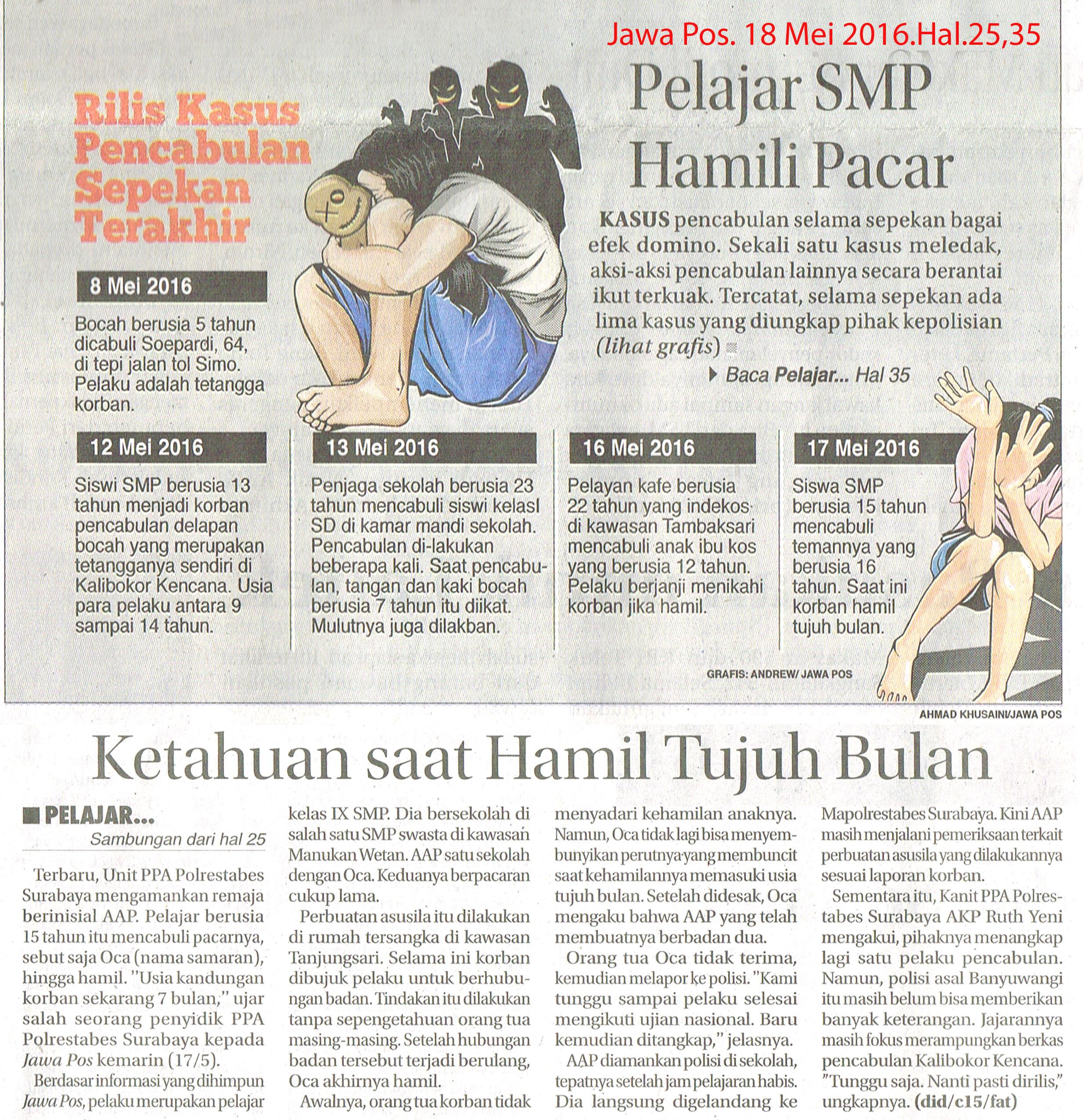 Pelajar SMP Hamili Pacar. Jawa Pos.18 Mei 2016. Hal.25,35